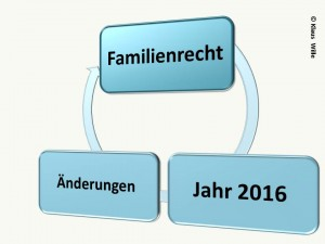 Rechtliche Änderungen im Familienrecht 2016