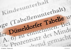Wichtigste Fragen zur Düsseldorfer Tabelle
